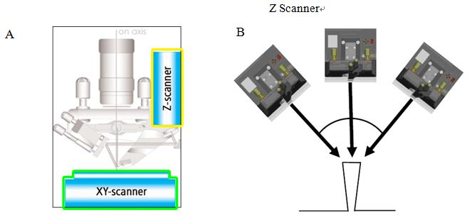 10-High-Throughput-Non-Destructive-Sidewall-Roughness-Measurement-Using-3-Dimensional-AFM-1