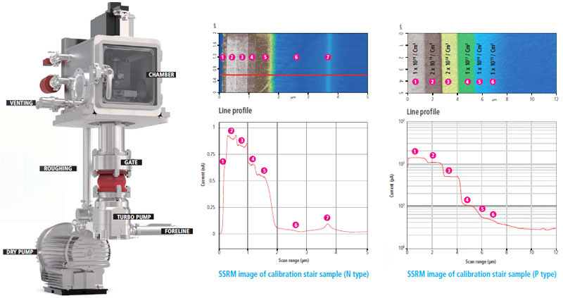 ssrm-image-of-calibration-stair-sample