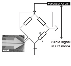 scanning-thermal-microscopy-sthm-f6