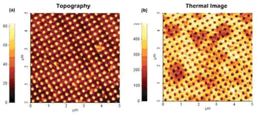 scanning-thermal-microscopy-sthm-f8